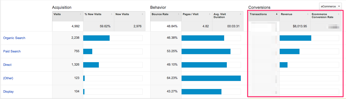Acquisition_Overview_-_Google_Analytics-7